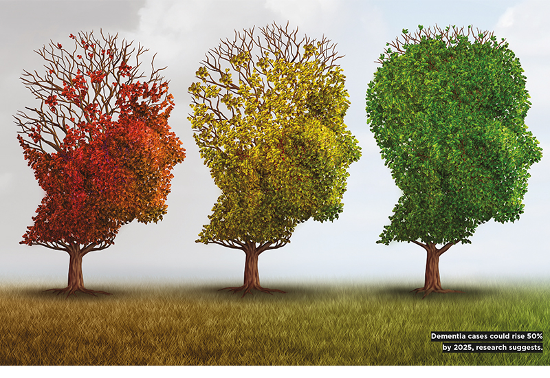 dementia shutterstock
