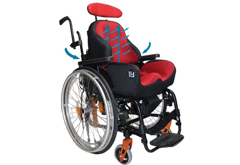 consolo wheelir