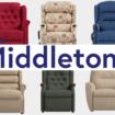 middletons fair for you